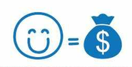 It makes us happy! (As happy as getting money!) A brain imaging study by the National Institute of Health shows th...