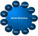 mobile marketing - 201k Monthly Searches
