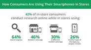 New Research Shows How Digital Connects Shoppers to Local Stores