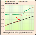 H-1B 2010 - Latest Cap Count News - Aug. 7, 2009