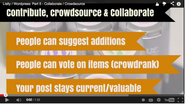 5. Contribute / Collaborate / Crowdsource with Listly on Wordpress