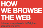 Internet trends in Belgium · Mobile traffic, devices and browsers