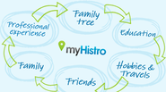 Create Free Interactive Timelines - Stories Displayed on Maps | myHistro