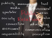 How to Choose the Right PR Firm