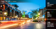 2014 Best-Performing Cities--Fargo #1