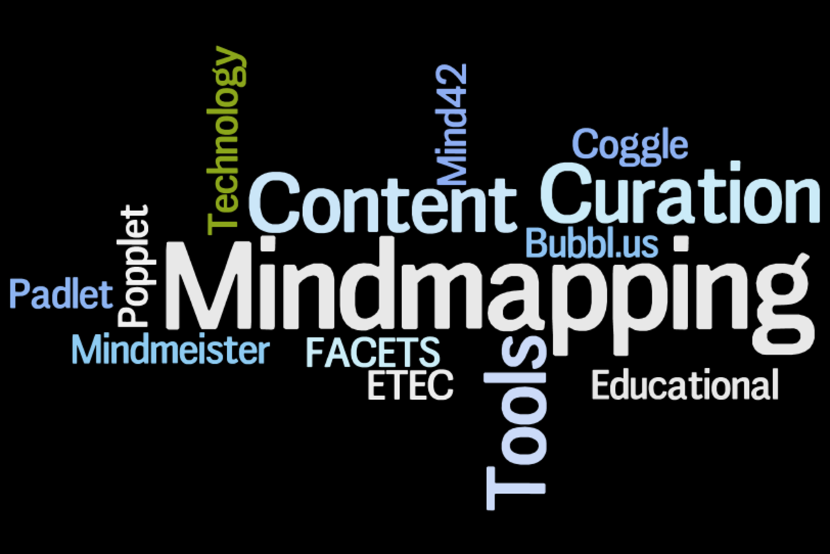 Headline for MindMapping Tools - ETEC 642