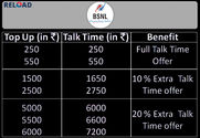 BSNL Mobile Recharge Offers | BSNL Online Prepaid Plans