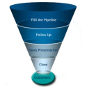 Beware: Common Sales Funnel Problems