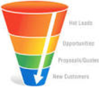 Google Search - Various Sales Funnels