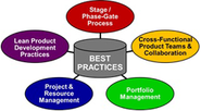 Best Practices-Based Process Templates For Project Management by PD-Trak