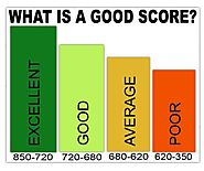 4 Tricks to lay a Solid Foundation to a Good Credit Score for Your Child
