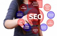 SEO Promotion Services and Clients Expectations