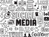 Top 7 Anticipated Social Media Trends for 2015