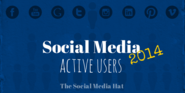 Social Media Active Users by Network [INFOGRAPH]