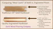 Difference Between Engineered Wood Flooring and Solid Wood Flooring