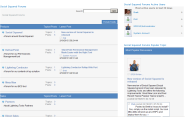 SharePoint Discussion Forum Web Part
