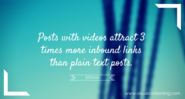 Posts with videos attract 3 times more inbound links than plain text posts. (Source: SEOmoz)