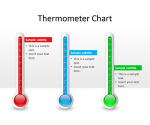Free Thermometer Chart PowerPoint Template - Free PowerPoint Templates - SlideHunter.com