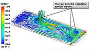 The Solution CFD Analysis of Air Flow inside Oil Tanks