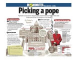 Picking a Pope: How it's done « David Akin's On the Hill