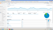 Cómo interpretar Google Analytics