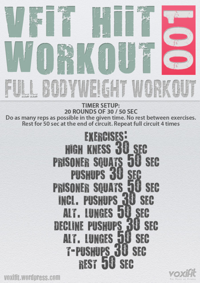 Full Bodyweight HIIT Workout