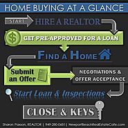Buying a Home in Newport Beach