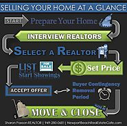How to Sell a Home in Newport Beach