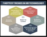 7 Hot HR technology Trends in 2014