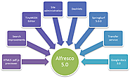 What New Alfresco 5.0 Has For The Document Management Users?