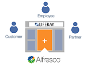 Get Extraordinary Portals For Your Enterprise With Liferay-Alfresco Integration