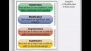 SAMR - A Model for Instructional Technology Use - YouTube