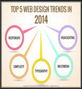 Top 5 web design trends in 2014