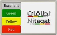 NITAQAT CATEGORIES OF EMPLOYER OR COMPANIES IN SAUDI ARABIA
