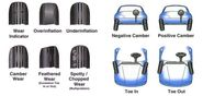 Why you should get your Wheels Aligned regularly?