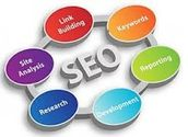 SEO Services in Ahmedabad - What Can Be Best Offered?