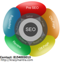 SEO Services in Ahmedabad - How to select the Right One for Your Website?