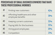 8 Tips For Planning Your Small Business' 2014 Marketing Strategy