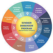 Summer Immersion Program for High School Students - FLAME University