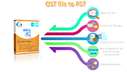 OST to PST Converter Easily Recover OST Convert OST to PST