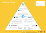 Introducing the Happy Startup Canvas