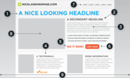 How Long Should Your Landing Page Be?