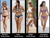 Ladies do you know your body type | Fitflea