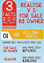 The FSBO Vs Real Estate Agent Debate