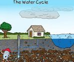 Thirstin's Water Cycle