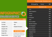 Submit Infographic | Infographics Submission Service