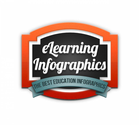 Submit Education Infographics