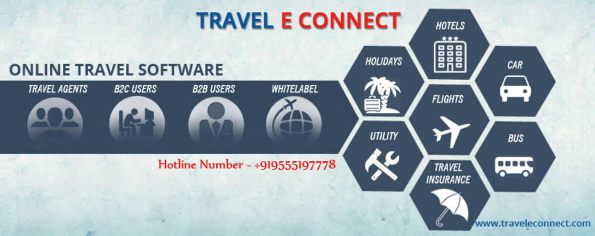 Headline for Travel e-Connect Products