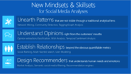 The Mindset, Skillset, Dataset Approach to Social Media