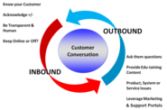 Impressing Your Customers - Proper Etiquette for Customer Service